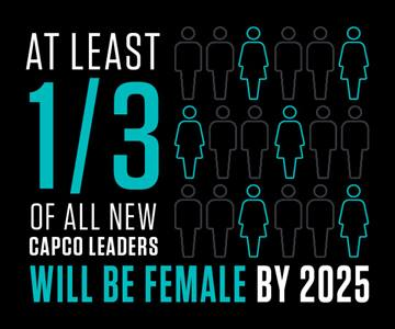 At least one in three of all Capco leaders will be female by 2025