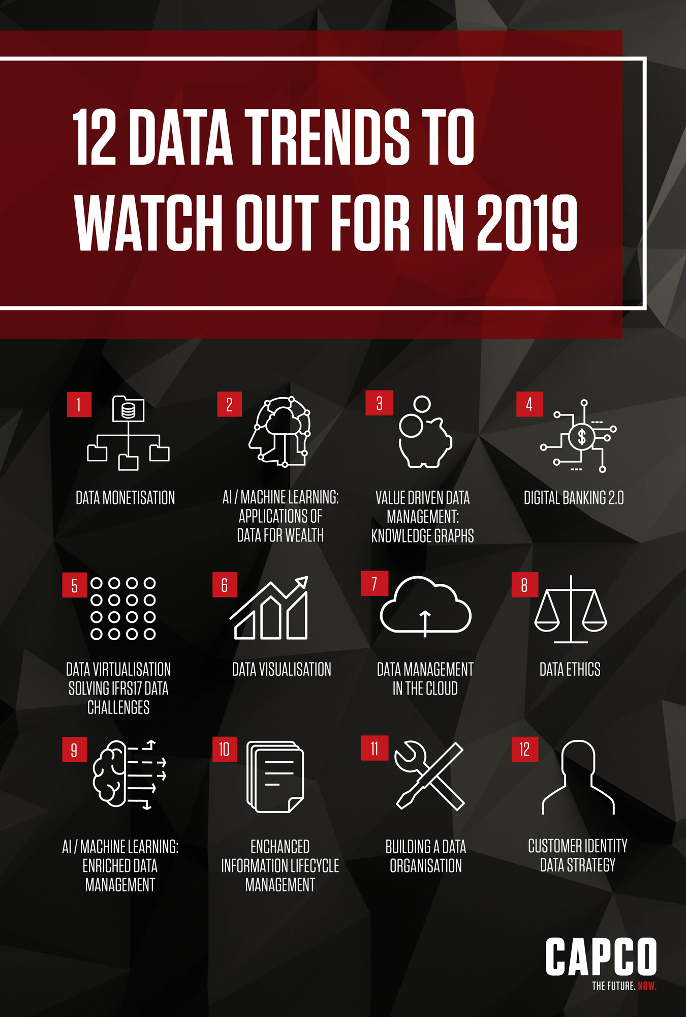 12 data trends for 2019